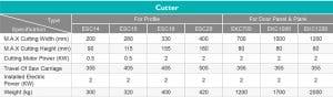 Everplast Profile-Cutter Specification