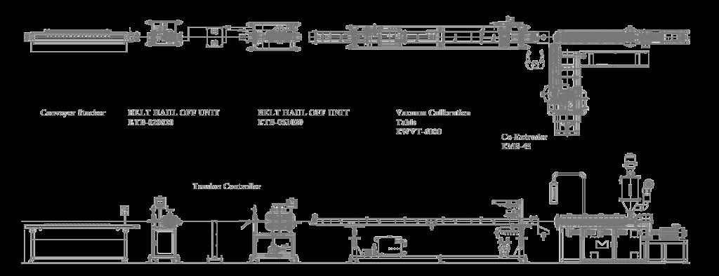 car_gasket_application_machine_line_Layout