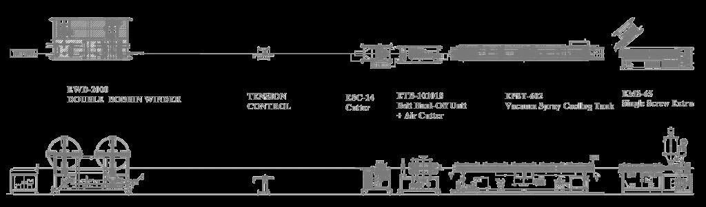 pe_pipe_machine_line_Layout