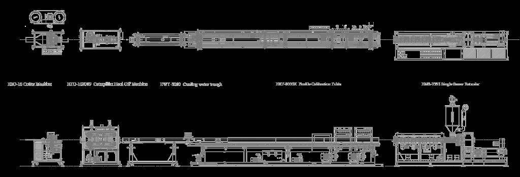 telecom pipe machine line layout