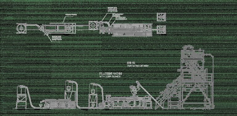 wpc compounding machine line